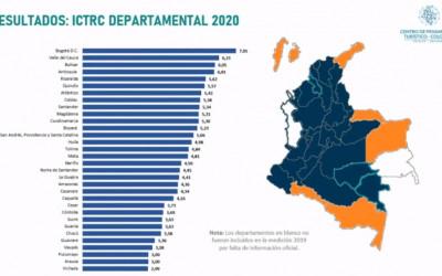 El Centro de Pensamiento Turístico de Colombia presentó el Índice de Competitividad Turística 2020